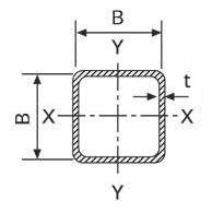 Tubo estructural - Grupo Jannone